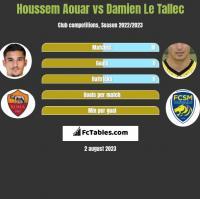 Houssem Aouar vs Damien Le Tallec h2h player stats