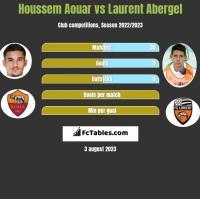 Houssem Aouar vs Laurent Abergel h2h player stats