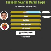 Houssem Aouar vs Marvin Gakpa h2h player stats