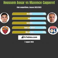 Houssem Aouar vs Maxence Caqueret h2h player stats