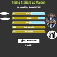 Amine Atouchi vs Maicon h2h player stats