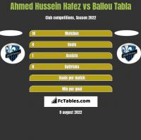 Ahmed Hussein Hafez vs Ballou Tabla h2h player stats