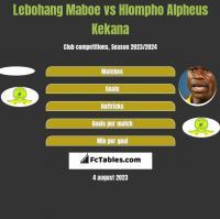 Lebohang Maboe vs Hlompho Alpheus Kekana h2h player stats
