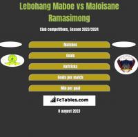 Lebohang Maboe vs Maloisane Ramasimong h2h player stats