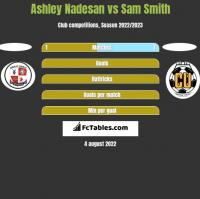Ashley Nadesan vs Sam Smith h2h player stats