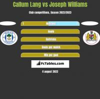Callum Lang vs Joseph Williams h2h player stats