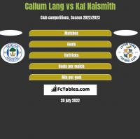 Callum Lang vs Kal Naismith h2h player stats