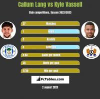 Callum Lang vs Kyle Vassell h2h player stats