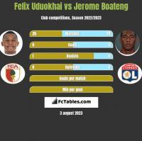 Felix Uduokhai vs Jerome Boateng h2h player stats