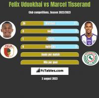 Felix Uduokhai vs Marcel Tisserand h2h player stats