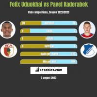 Felix Uduokhai vs Pavel Kaderabek h2h player stats