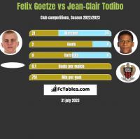 Felix Goetze vs Jean-Clair Todibo h2h player stats