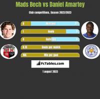 Mads Bech vs Daniel Amartey h2h player stats