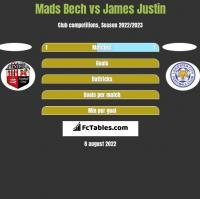 Mads Bech vs James Justin h2h player stats