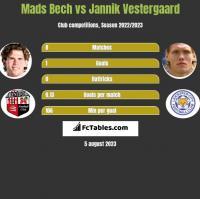 Mads Bech vs Jannik Vestergaard h2h player stats