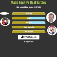 Mads Bech vs Neal Eardley h2h player stats