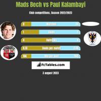 Mads Bech vs Paul Kalambayi h2h player stats