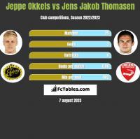 Jeppe Okkels vs Jens Jakob Thomasen h2h player stats