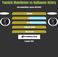 Yannick Mamilonne vs Guillaume Heinry h2h player stats