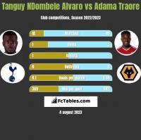 Tanguy NDombele Alvaro vs Adama Traore h2h player stats