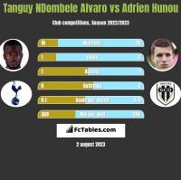 Tanguy NDombele Alvaro vs Adrien Hunou h2h player stats