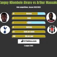 Tanguy NDombele Alvaro vs Arthur Masuaku h2h player stats