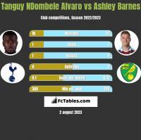 Tanguy NDombele Alvaro vs Ashley Barnes h2h player stats