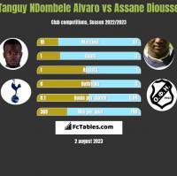 Tanguy NDombele Alvaro vs Assane Diousse h2h player stats
