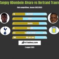 Tanguy NDombele Alvaro vs Bertrand Traore h2h player stats