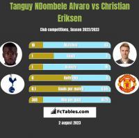 Tanguy NDombele Alvaro vs Christian Eriksen h2h player stats