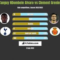 Tanguy NDombele Alvaro vs Clement Grenier h2h player stats
