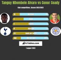 Tanguy NDombele Alvaro vs Conor Coady h2h player stats