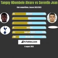 Tanguy NDombele Alvaro vs Corentin Jean h2h player stats