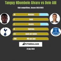 Tanguy NDombele Alvaro vs Dele Alli h2h player stats