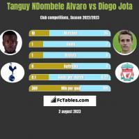 Tanguy NDombele Alvaro vs Diogo Jota h2h player stats