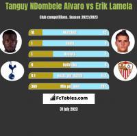 Tanguy NDombele Alvaro vs Erik Lamela h2h player stats