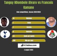 Tanguy NDombele Alvaro vs Francois Kamano h2h player stats
