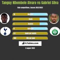 Tanguy NDombele Alvaro vs Gabriel Silva h2h player stats