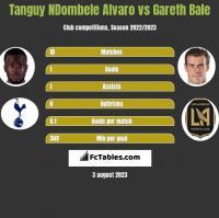 Tanguy NDombele Alvaro vs Gareth Bale h2h player stats