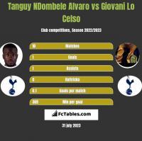 Tanguy NDombele Alvaro vs Giovani Lo Celso h2h player stats