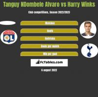 Tanguy NDombele Alvaro vs Harry Winks h2h player stats