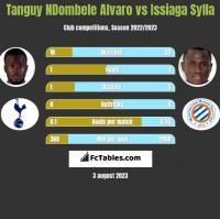 Tanguy NDombele Alvaro vs Issiaga Sylla h2h player stats