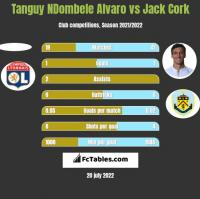 Tanguy NDombele Alvaro vs Jack Cork h2h player stats