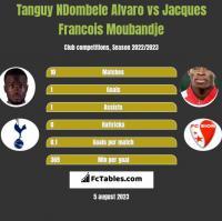 Tanguy NDombele Alvaro vs Jacques Francois Moubandje h2h player stats