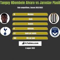 Tanguy NDombele Alvaro vs Jaroslav Plasil h2h player stats