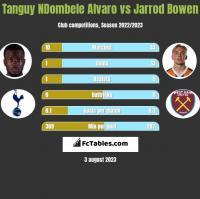 Tanguy NDombele Alvaro vs Jarrod Bowen h2h player stats