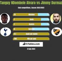 Tanguy NDombele Alvaro vs Jimmy Durmaz h2h player stats