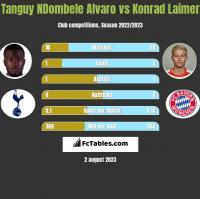 Tanguy NDombele Alvaro vs Konrad Laimer h2h player stats