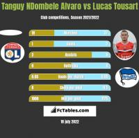 Tanguy NDombele Alvaro vs Lucas Tousart h2h player stats