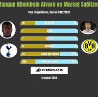 Tanguy NDombele Alvaro vs Marcel Sabitzer h2h player stats